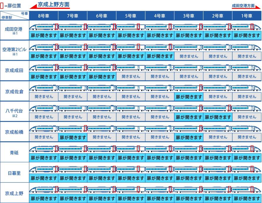 https://www.keisei.co.jp/keisei/tetudou/skyliner/jp/assets/images/skyliner/liner/fig_morning.png