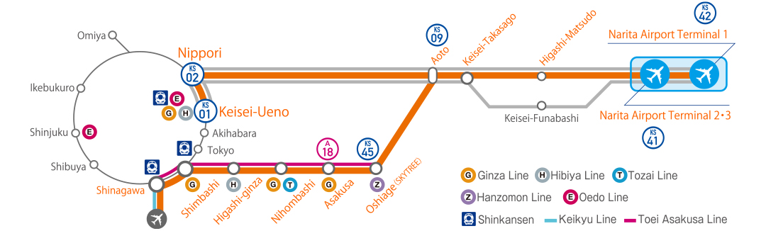 Q Line Subway Map.Access Express Route Map Skyliner Keisei Electric Railway
