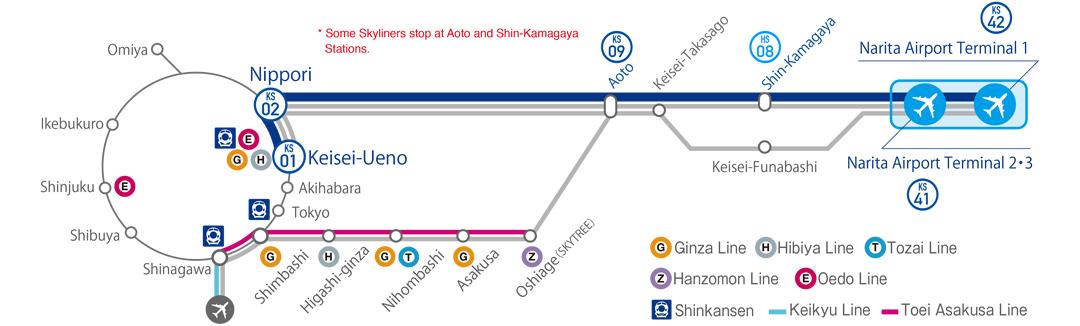 Skyliner Route Map | Skyliner | KEISEI Electric Railway